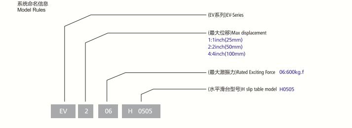 Система электромагнитных вибрационных испытаний